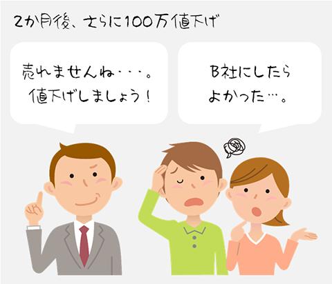 マンション売却の「干す」4
