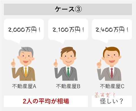 3社査定3